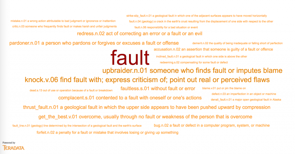 fault-1024x533.png
