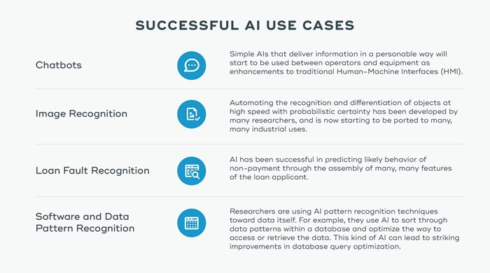 Successful-AI-Use-Cases-Graphic-including-Chatbots-Image-Recognition-and-Pattern-Recognition.jpg
